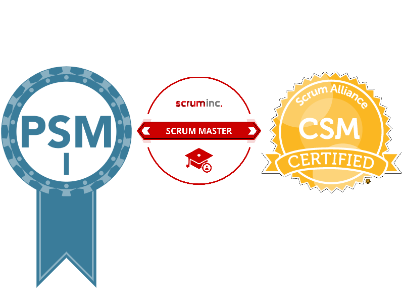 Ready for your Scrum exam (PSM I, CSM, SM…)? Try our free online test!