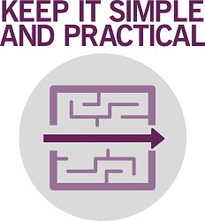 itil 4 big picture value insights seven guiding principles keep it simple and practical