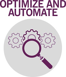 itil 4 big picture value insights seven guiding principles optimize and automate