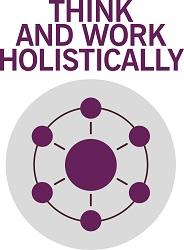 itil 4 big picture value insights seven guiding principles think and work holistically